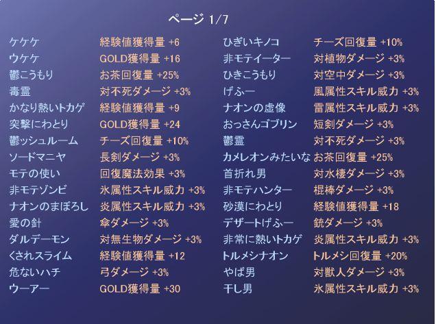 Lv4soul-1-7-1