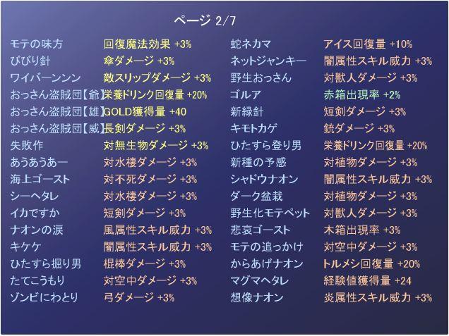shitsui-sabaku-Lv4soul-all4
