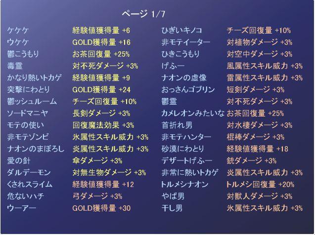 utu-doukutsu-lv4soul